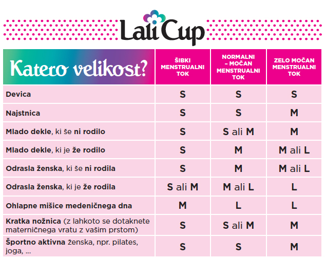 Lalicup_velikost
